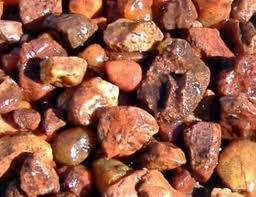 Wonderful world of Gemstones