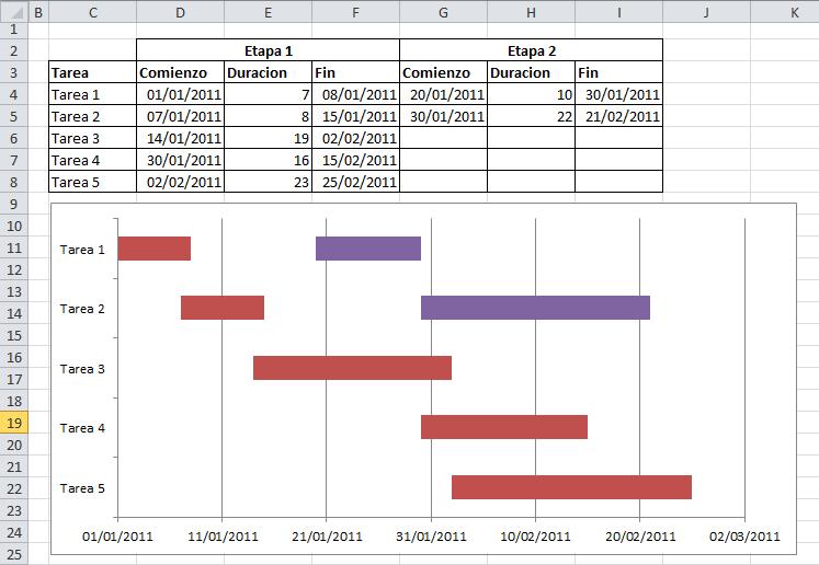 Barras Apiladas Excel de Tipo Barra Apilada