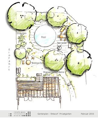 Vorgarten Gartenplanung Umgestaltung
