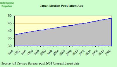 Japan%2BMedian%2BAge.png