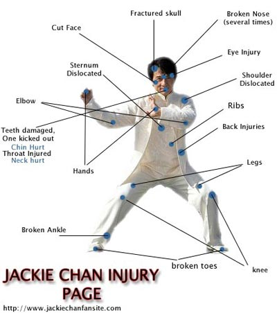 How to write jackie chan in chinese