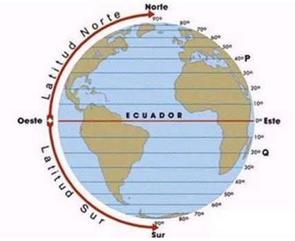 Cual es la latitude y longitud de egipto yahoo dating 1