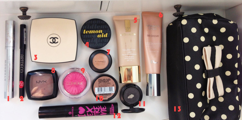 konsumjunkie my travel make up bag heimat edition. Black Bedroom Furniture Sets. Home Design Ideas