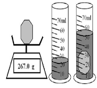 Cara mengukur massa jenis benda teratur dan tidak teratur