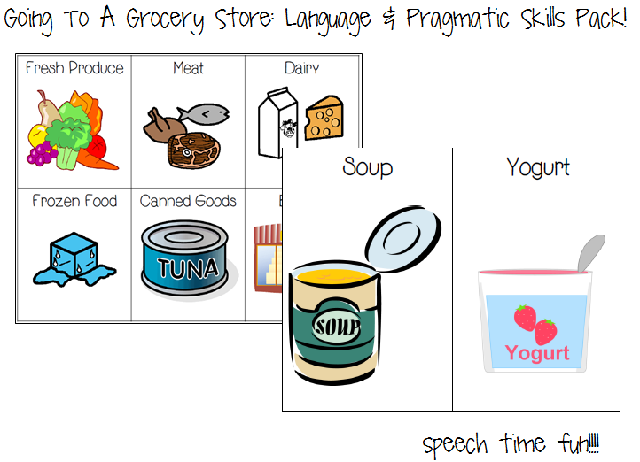 Going To A Grocery Store Language Pragmatic Skills – Skills Worksheet Vocabulary Review