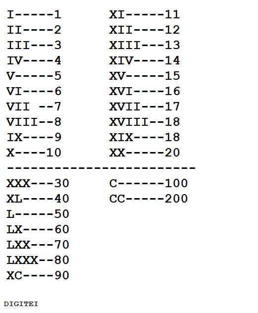 Los numeros romanos | lateacher margarita