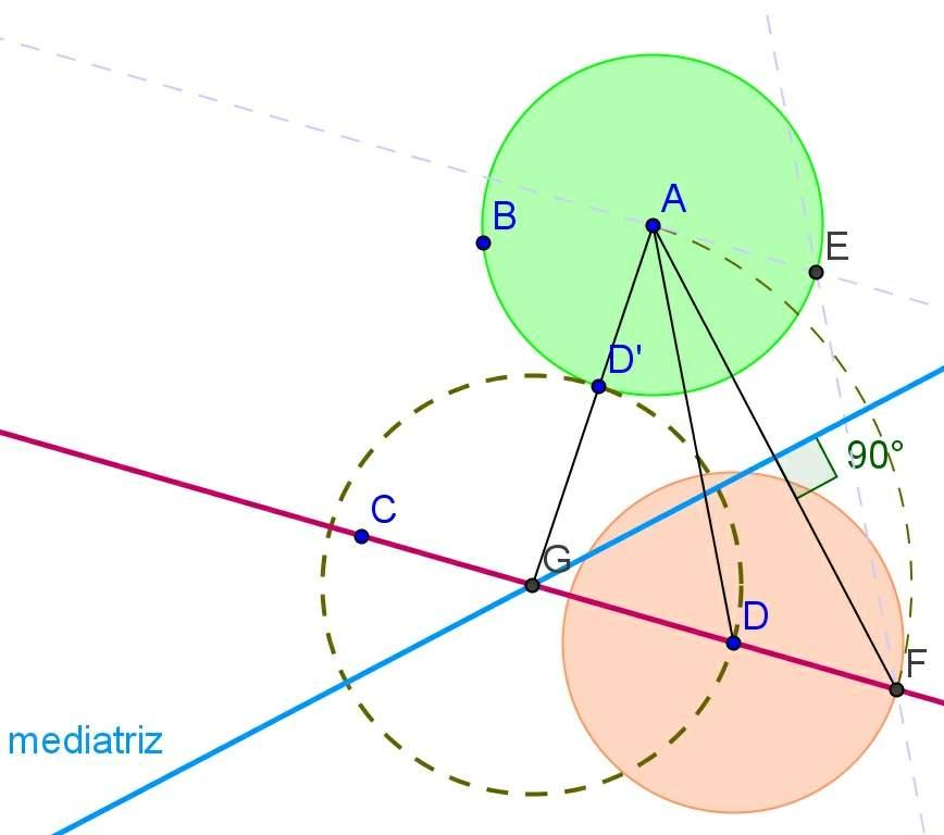 Giros, traslaciones y simetrías