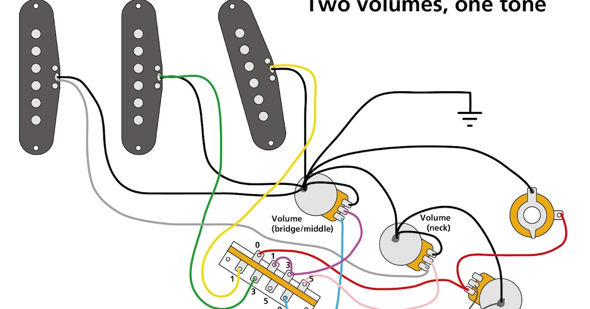 Wiring A Stratocaster For Two Volumes And One Tone