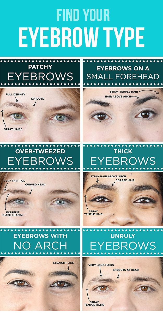 Find Your Eyebrow Type