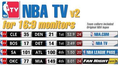 NBA 2K13 NBA TV Scoreboard Mod v2