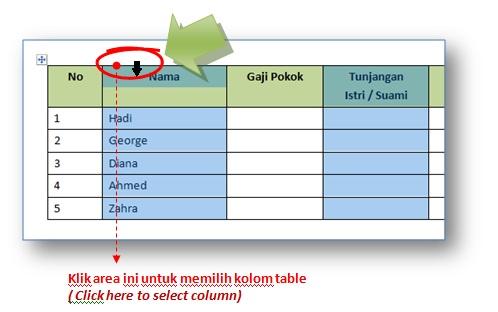 Gambar: Cara memilih kolom tabel dengan cepat di Microsoft Word