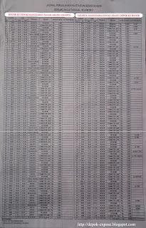 jadwal+kereta+stasiun+bogor+ke+jakarta+%2C+depok+%2C+manggarai+