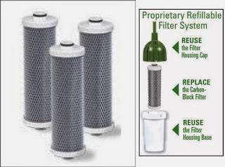 Get Clean Water Pitcher Shaklee : Penapis air terbaik dan Jimat!