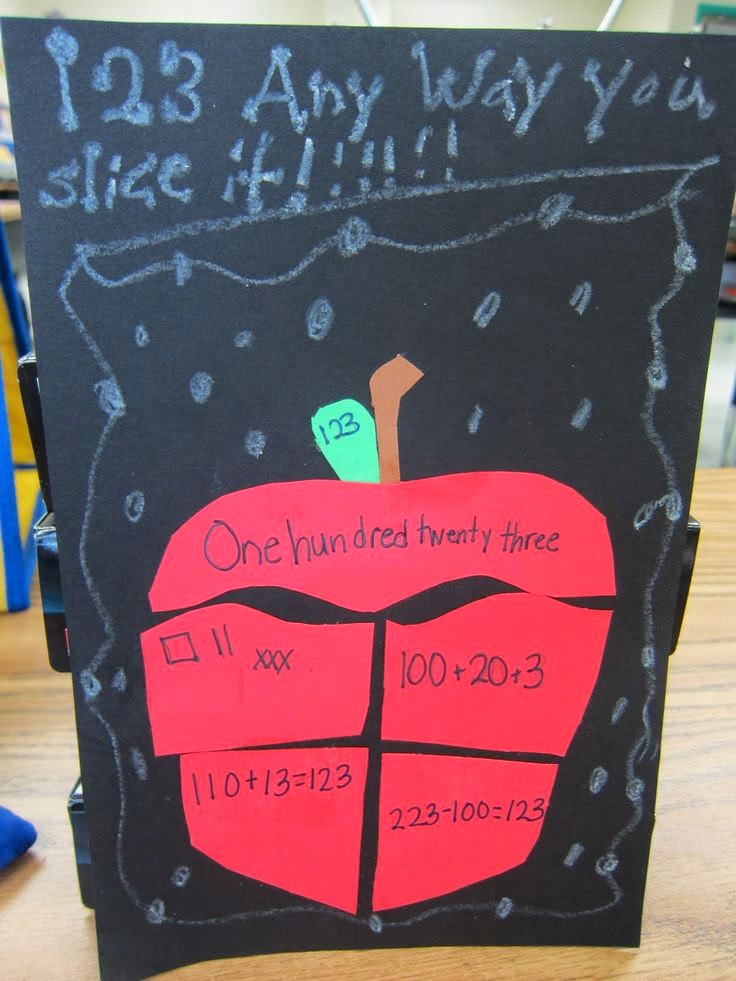 http://sunnydaysinsecondgrade.blogspot.com/2011/09/apples-ala-pinterest.html