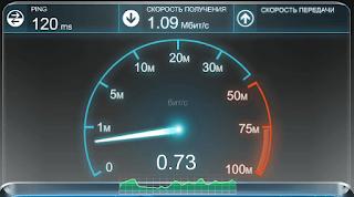 проверка скорости интернета спидтест