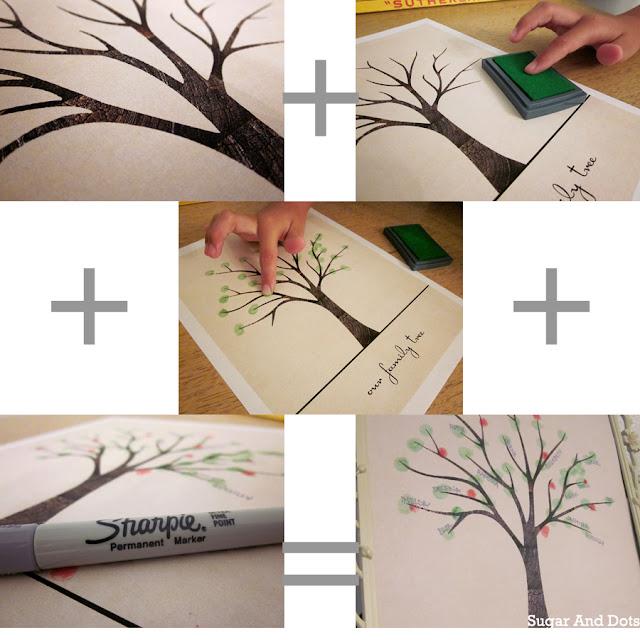 Fingerprint Family Tree From Sugan Dots