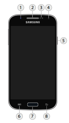 Samsung Galaxy S 4 mini: Front
