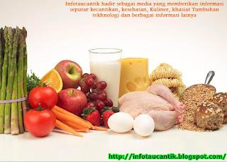 Makanan Sehat dan Berberkah