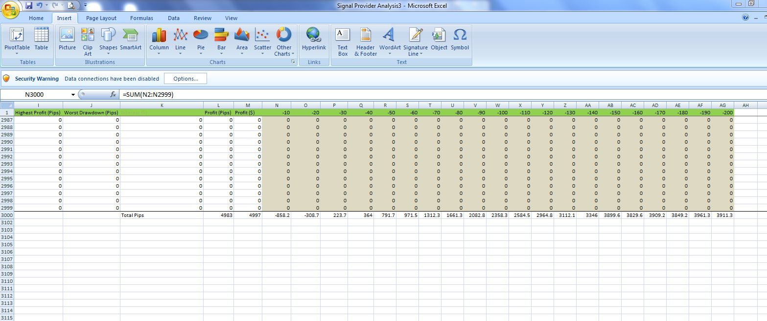 Forex analysis in excel
