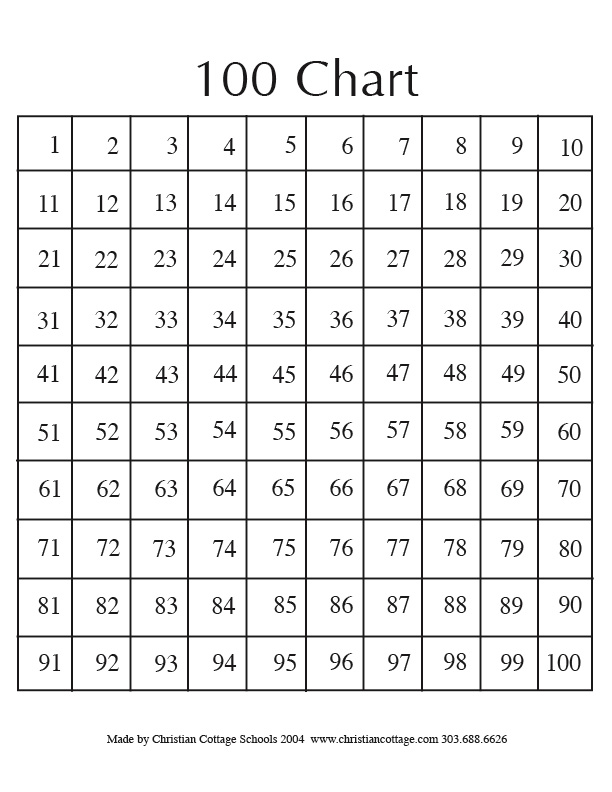 Blank 100 number chart new calendar template site for 100 number table
