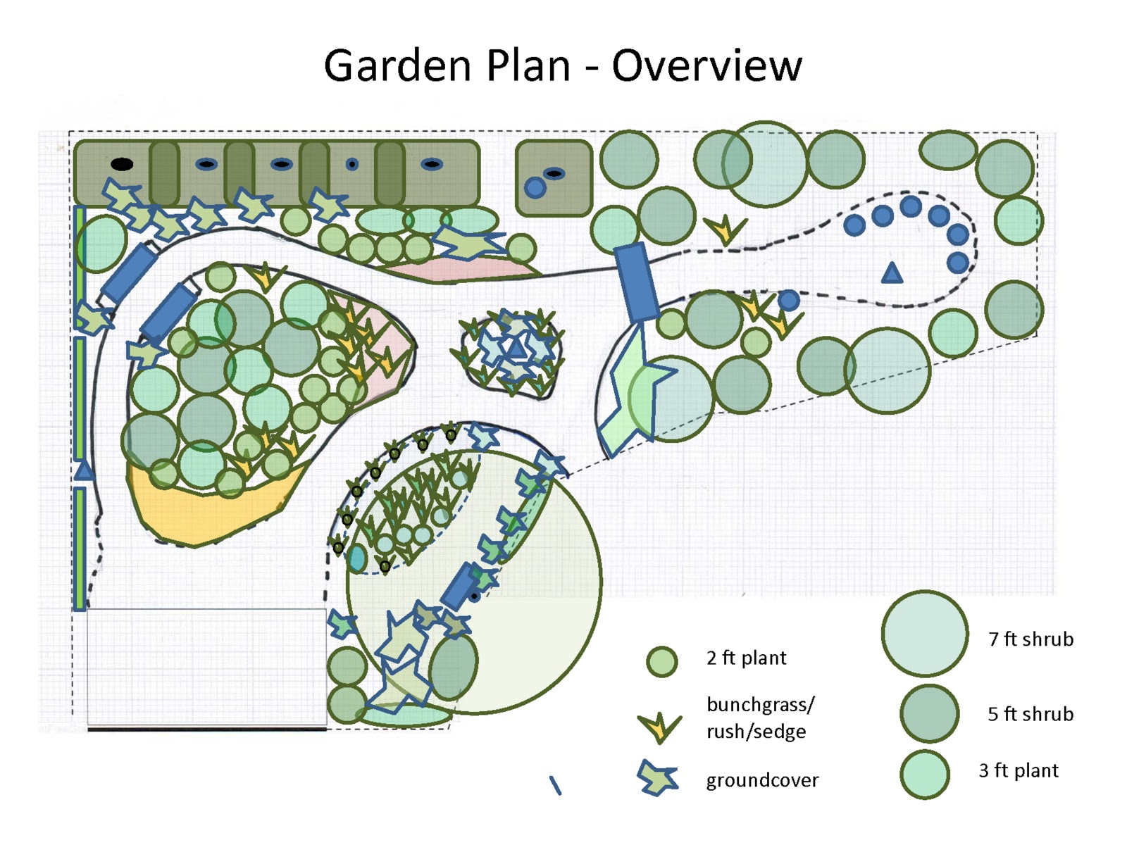 Waterwise Garden Design mother nature's backyard - a water-wise garden: garden plan
