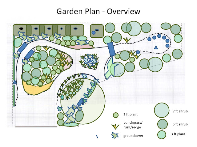 Mother nature 39 s backyard a water wise garden garden for Planning my garden layout
