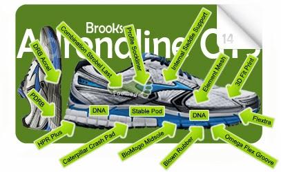 BrooksAdrenalineGTS14.S.W