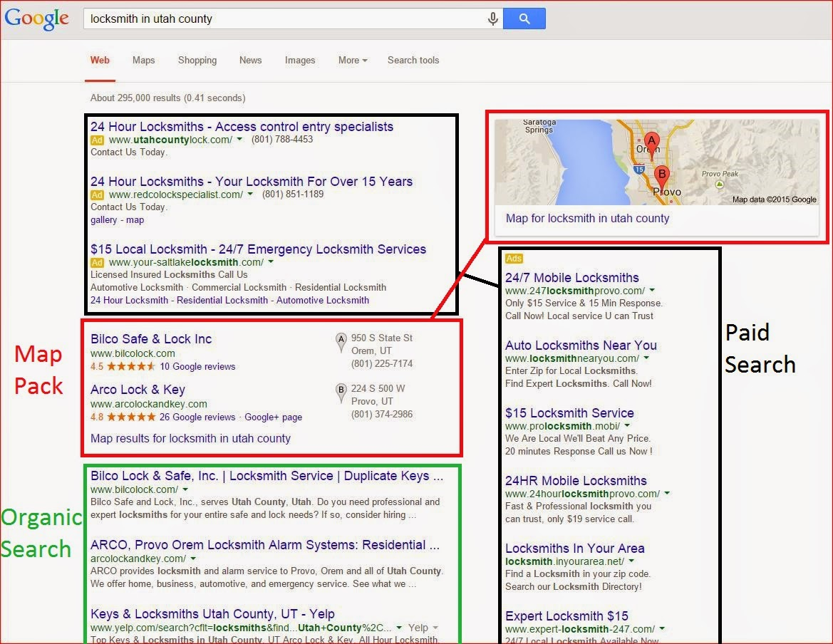 diagram marking different sections of a typical Google SERP