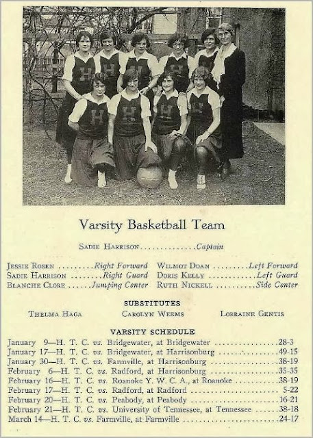 Harrisonburg Teachers College Basketball Team page in the 1925 yearbook