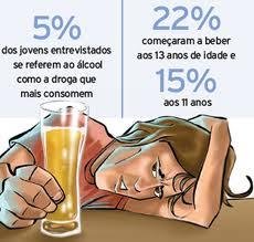 Conselhos do psicólogo para em alcoolismo