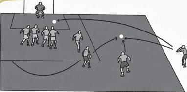 Bentuk-Bentuk Latihan Sepak Bola