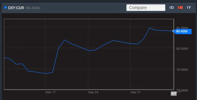 Forex saham emas