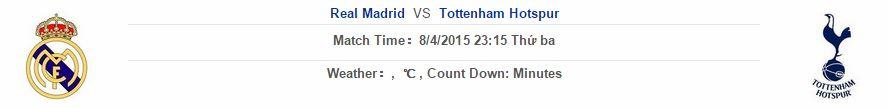 Real Madrid vs Tottenham kèo bóng đá