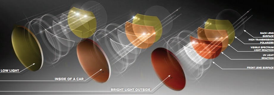 19ba5a21d1 Ophthalmic Lenses  DRIVEWEAR - Polarized Transitions Lenses
