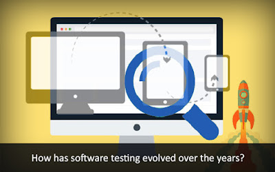 Evolution of Software Testing Over the Years