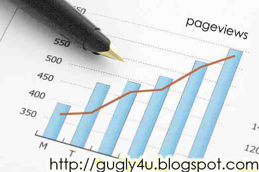 blogger pagevies tricks,blogger tricks,blogspot pageviews tricks,blogspot tricks,pageviews,popularity,make it popular