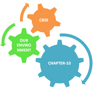 environment management answers to question bank Ems questions and answers do you have an iso 14001 question that may also be of interest to others if so and you would like for an expert to provide you with some advice please email us.