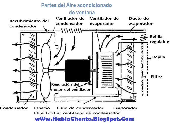 Curso 1 de refrigeraci n aire acondicionados explicaci n for Temperatura de salida de aire acondicionado split