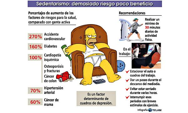 El ovillo habitos saludables el sedentarismo - Trabajo y casa ...