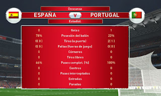 PES 2016 Euroqualyfiers Scoreboard by Jesus Hrs