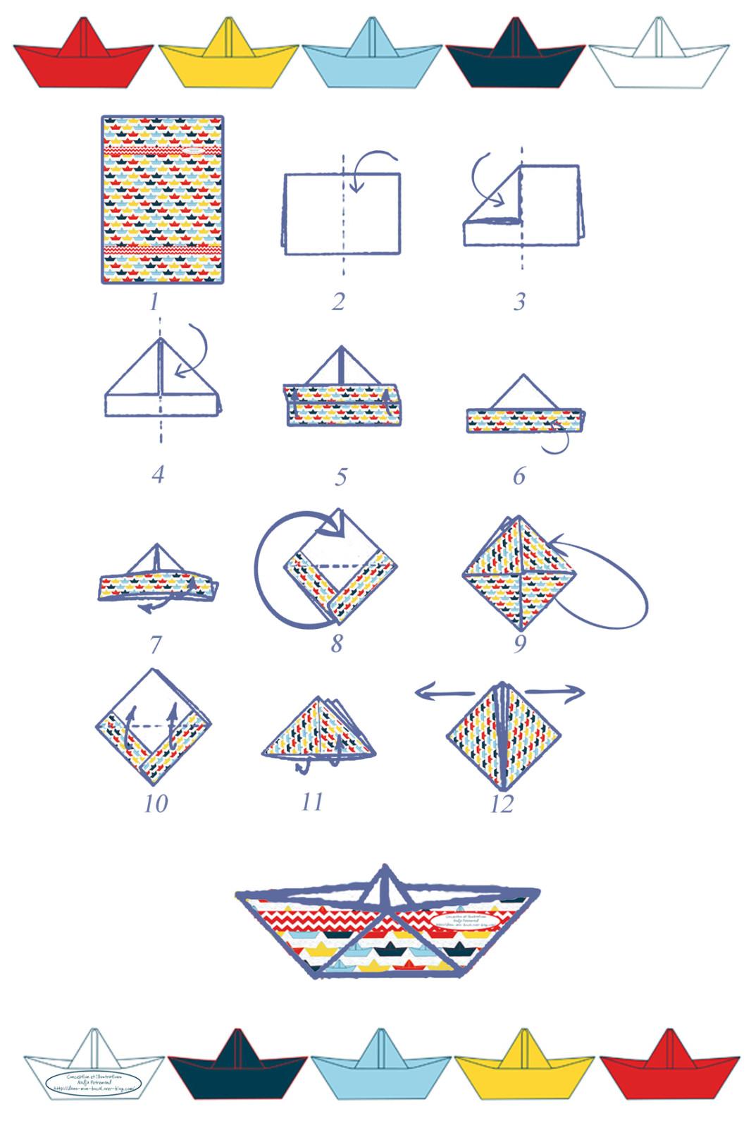 Pitis and lilus ideas de decoraci n y diy con barquitos - Bateau en papier pliage ...