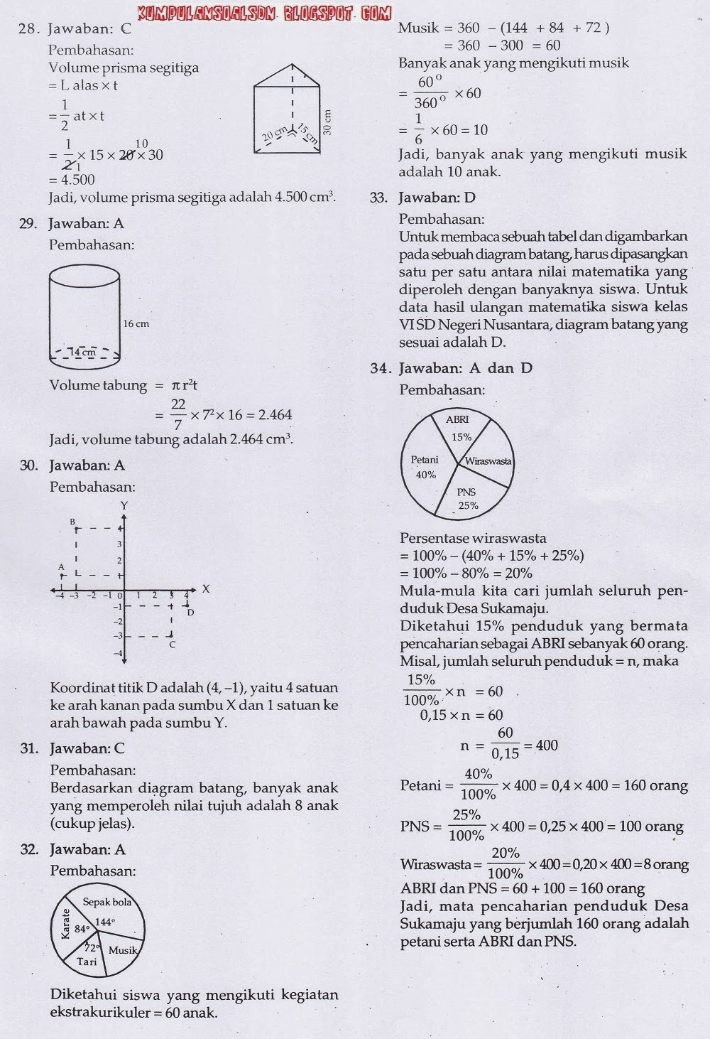 Soal Soal Try Out Bahasa Inggris Kelas 6 Sd Newhairstylesformen2014 Com