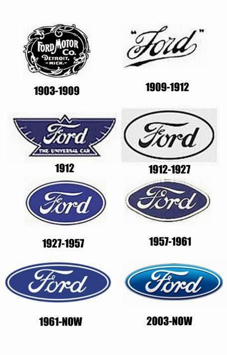 Evolu 231 227 O De Marca Ford Propagandas Hist 243 Ricas