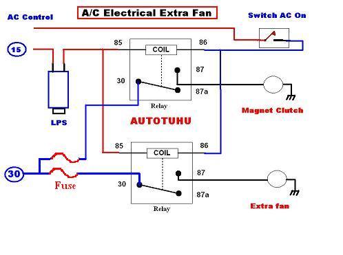... pada sistem A/C mobil kita. Schematic diagram electrical extra fan