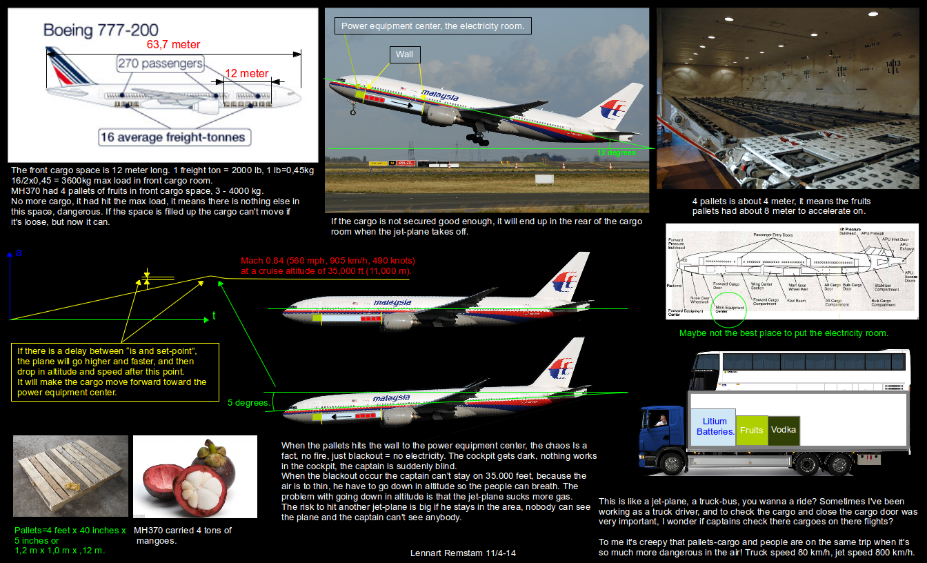 Reconstruction MH370 accident, shifting cargo.