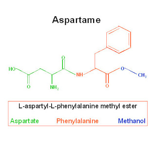 Diet Soda, Aspartame Shown to Destroy Kidney Function - Aspartame - Aspartate - Phenylalanine - Methanol