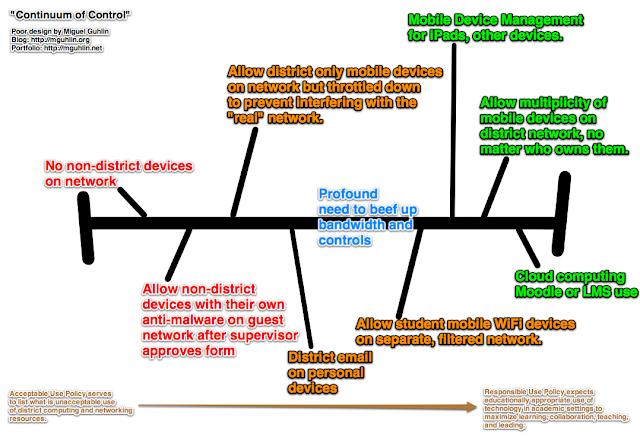 external image continuum_control.png
