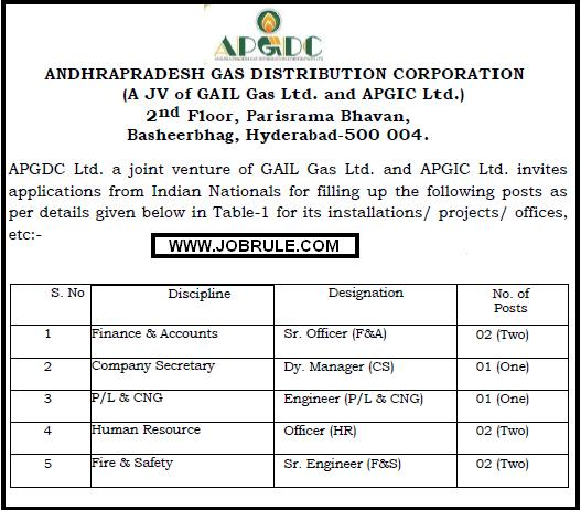 APGDC Hyderabad Recruitment in Various Posts Advertisement December 2015