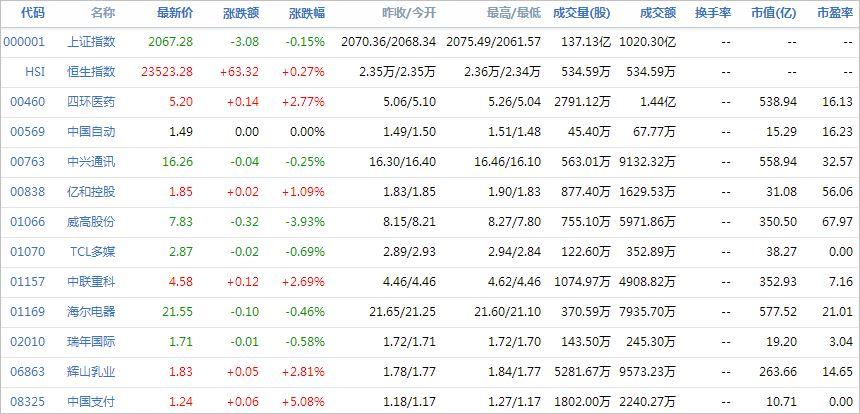 中国株コバンザメ投資ウォッチ銘柄watch20140716