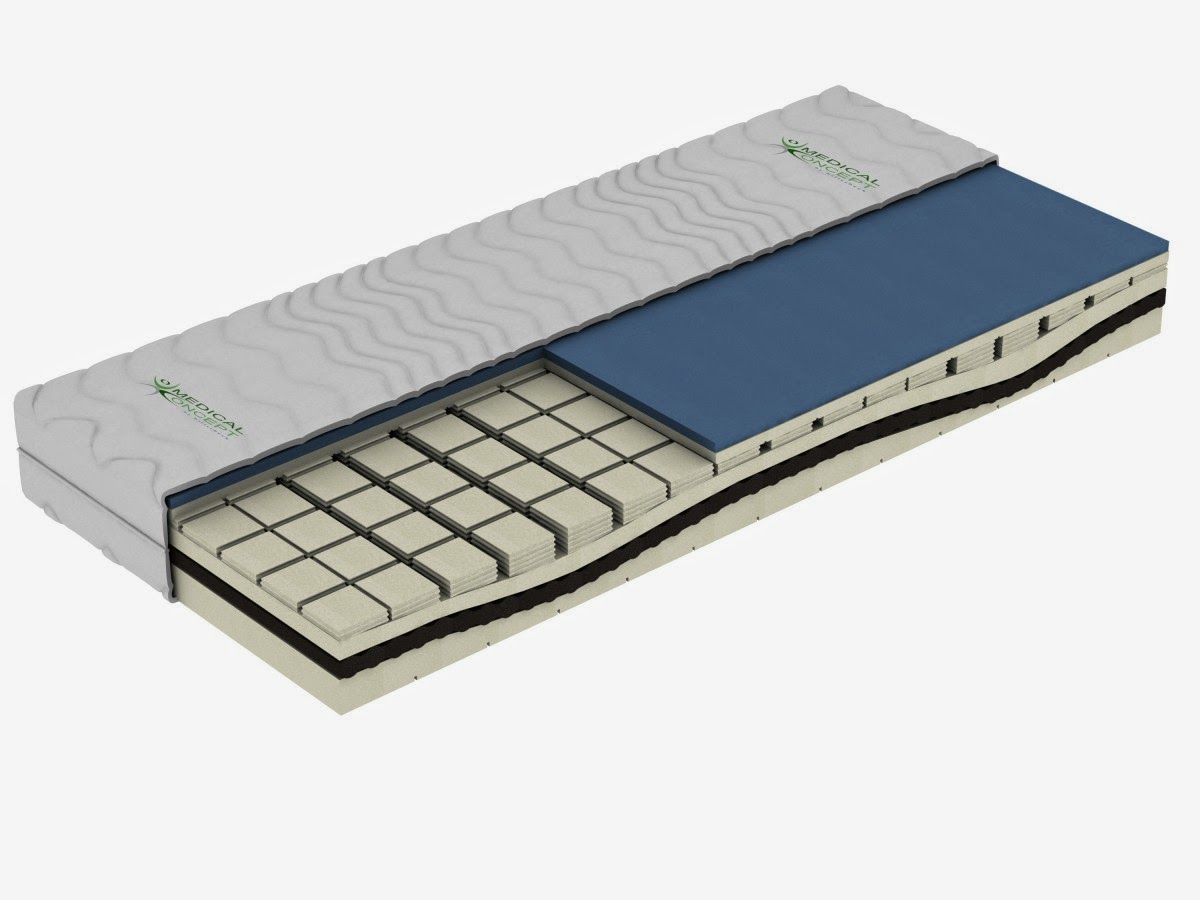 Medical Concept Luxus matrac
